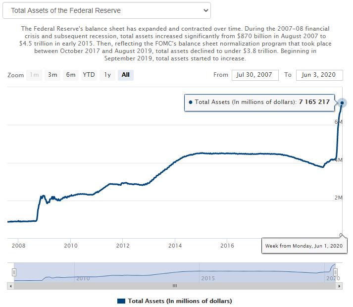 federal reserve balance sheet.png