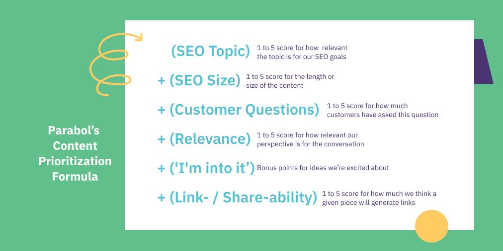 Parabol's content prioritization formula