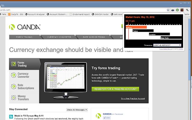 Forex trading hours oanda