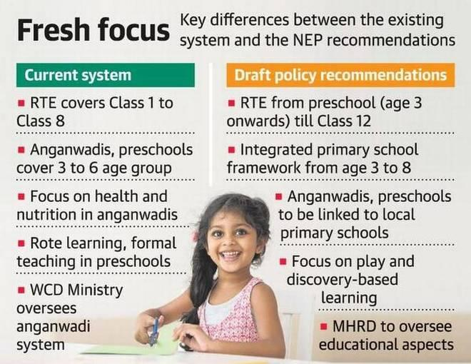 Image result for draft national education policy