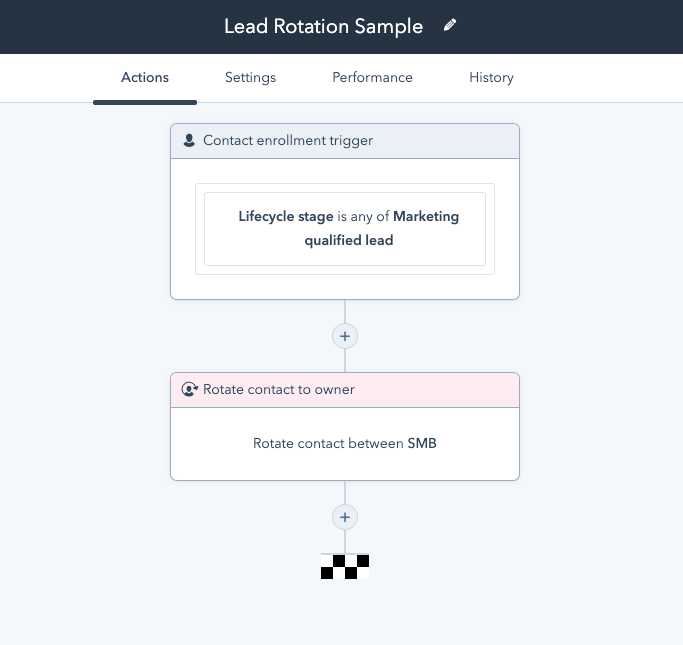 HubSpot workflow for lead rotation