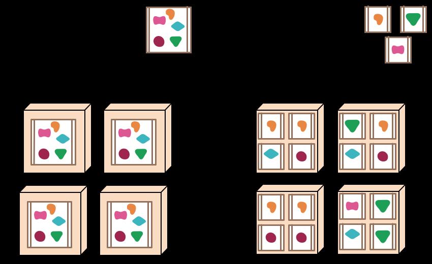 Skooldio Blog - หมัดต่อหมัด Microservices vs. Monolithic บริษัทเราเหมาะกับอะไรมากกว่า? | การ Scale ในแบบ Monolithic และ Microservices