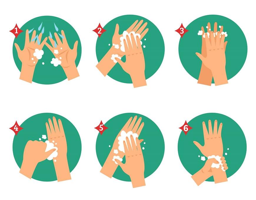6 bước rửa sạch tay cực đơn giản