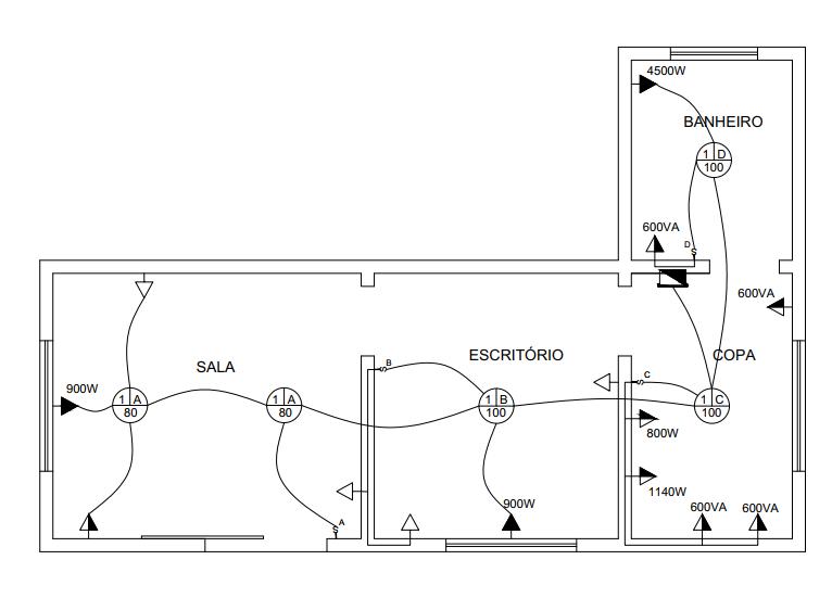 Projeto elétrico com quadro de distribuição.