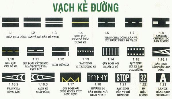Vạch kẻ đường chỉ dùng để hiển thị về đường đi nhưng chúng cũng được coi như là một loại biển báo giao thông