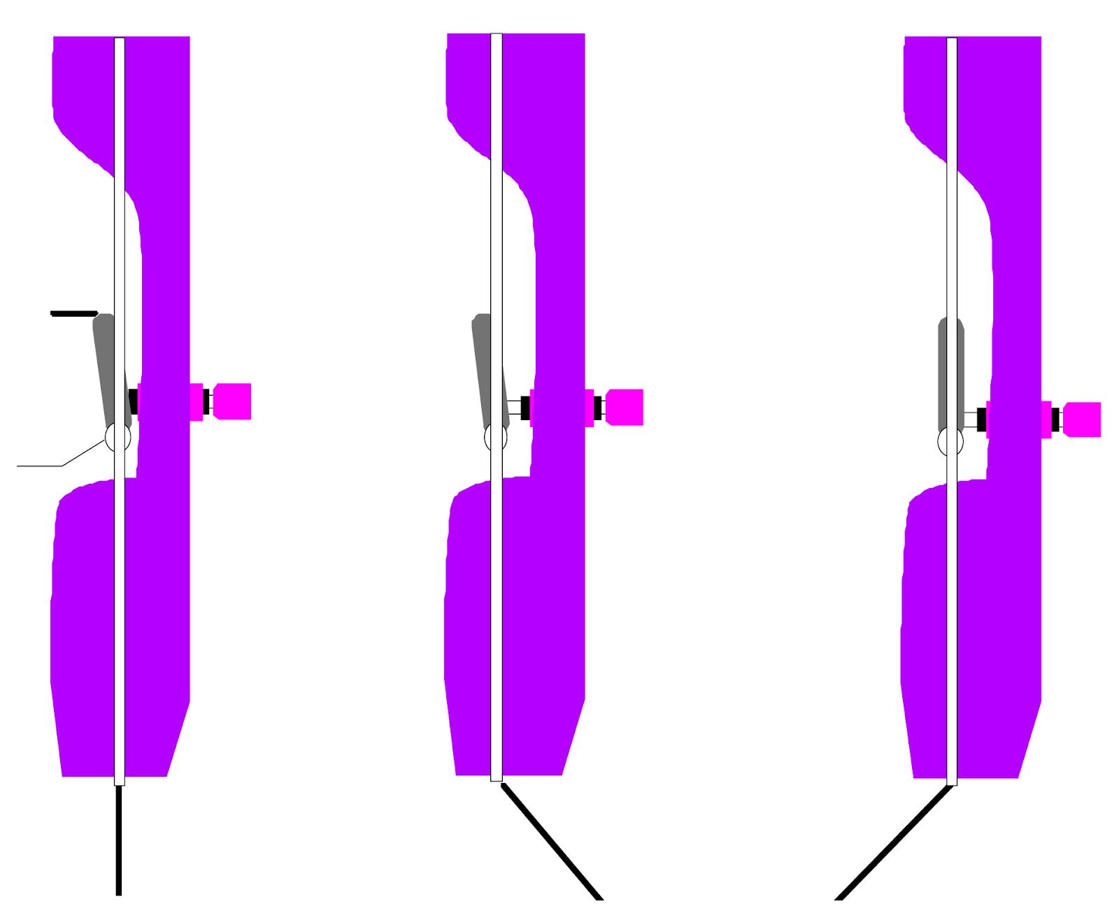 archers de beauchamp reglage