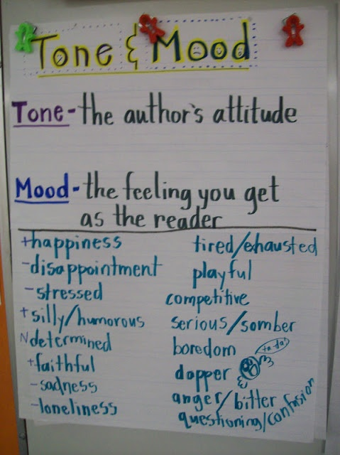 How do fourth graders learn best