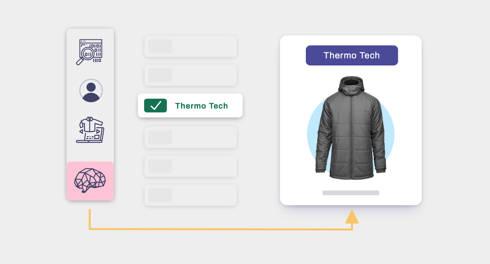 dynamic messaging ecommerce badging