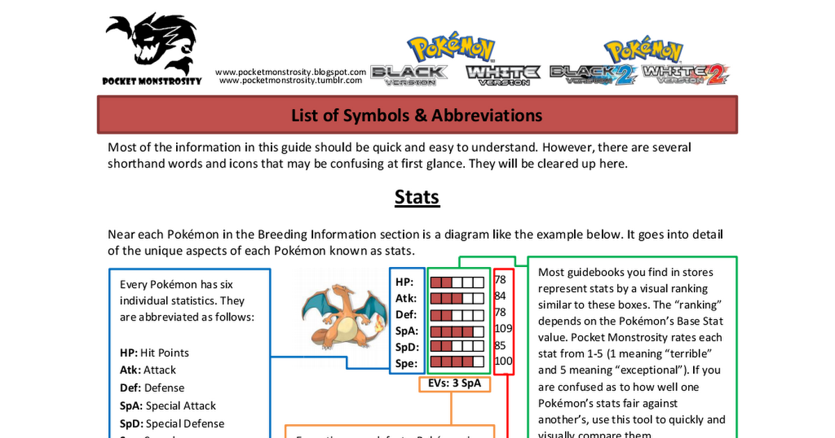Pocket Monstrosity Pokdex List Of Symbols Abbreviations V2pdf