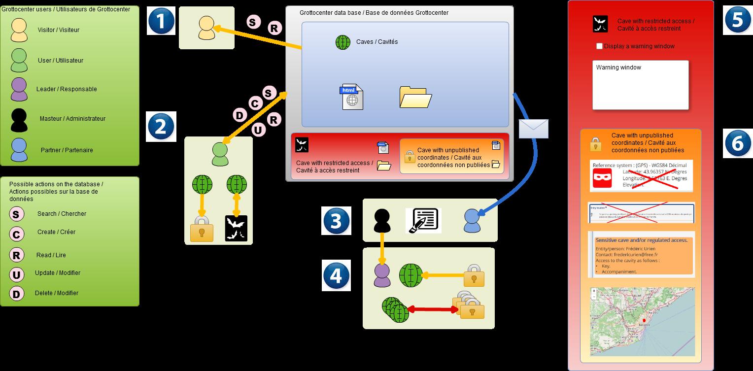 Matrix diagram22.png