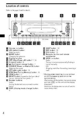 Sony Cdx Sw200 Wiring Diagram from lh5.googleusercontent.com