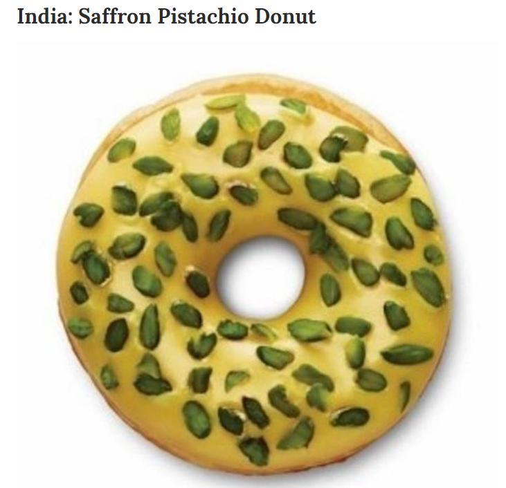 Dunkin Donuts international marketing