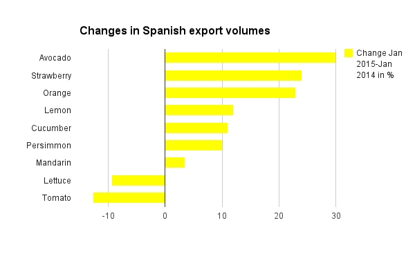fepex export jan figs.png