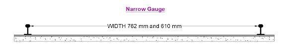 types of railway gauges - narrow gauge