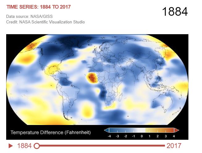 cambio climático 1888