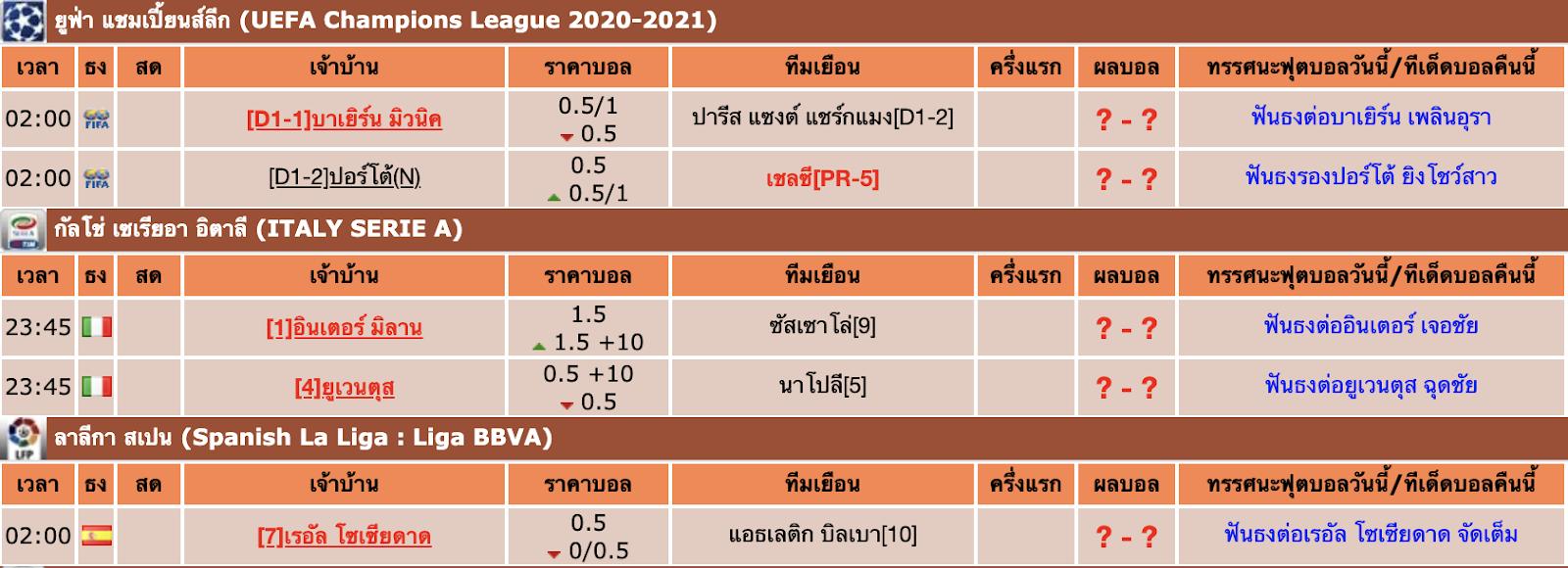 รูปภาพตัวอย่างการดูอัตราการไหลของราคาบอล