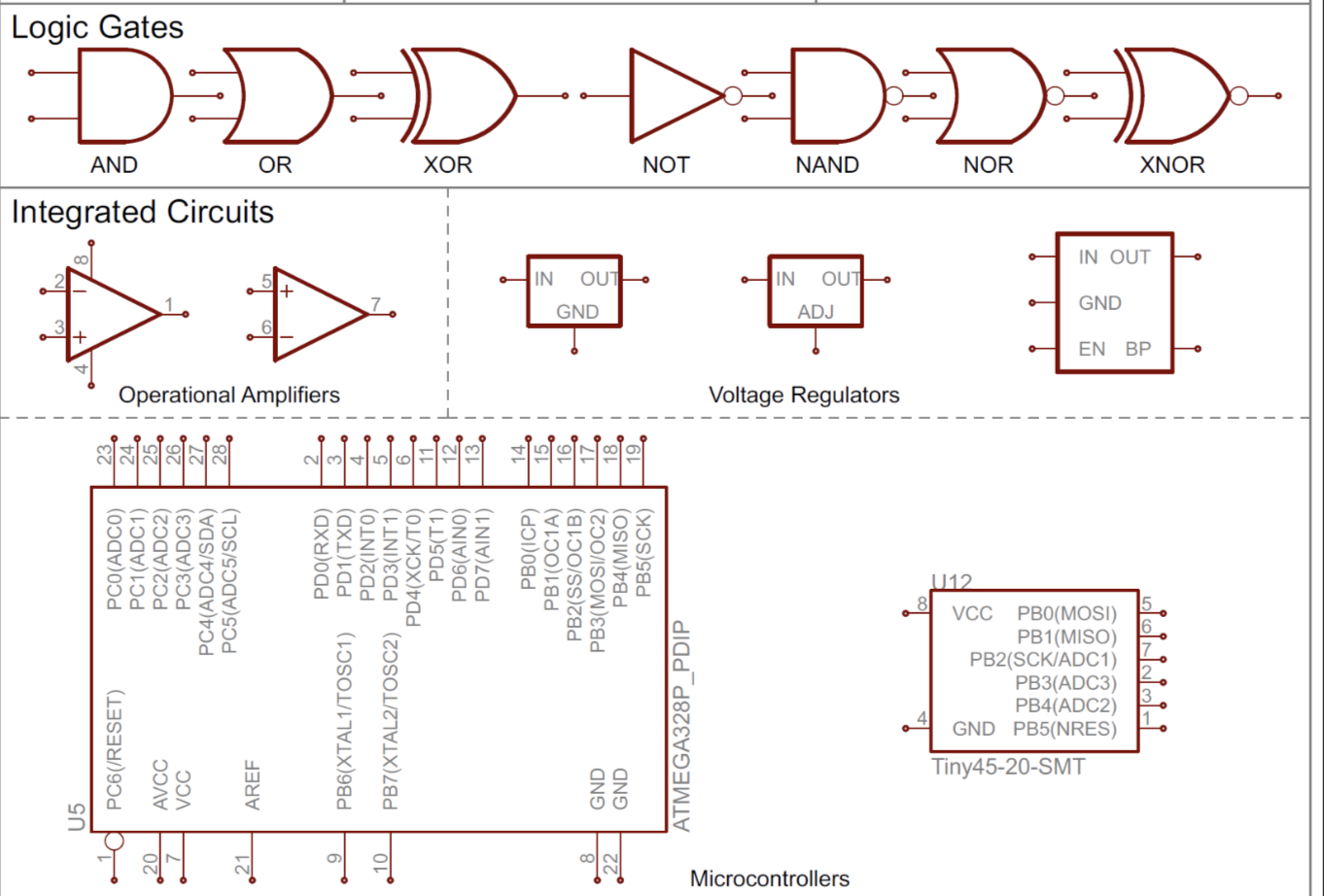 Notes On Schematic Capture on