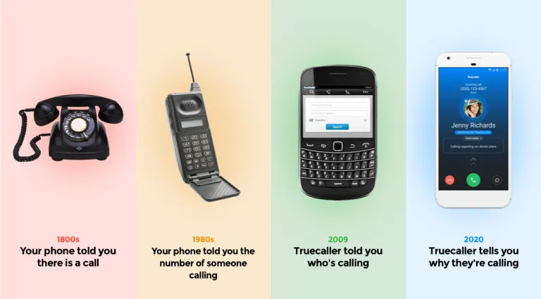 Know All About The Truecaller's New Call Reason Feature 1