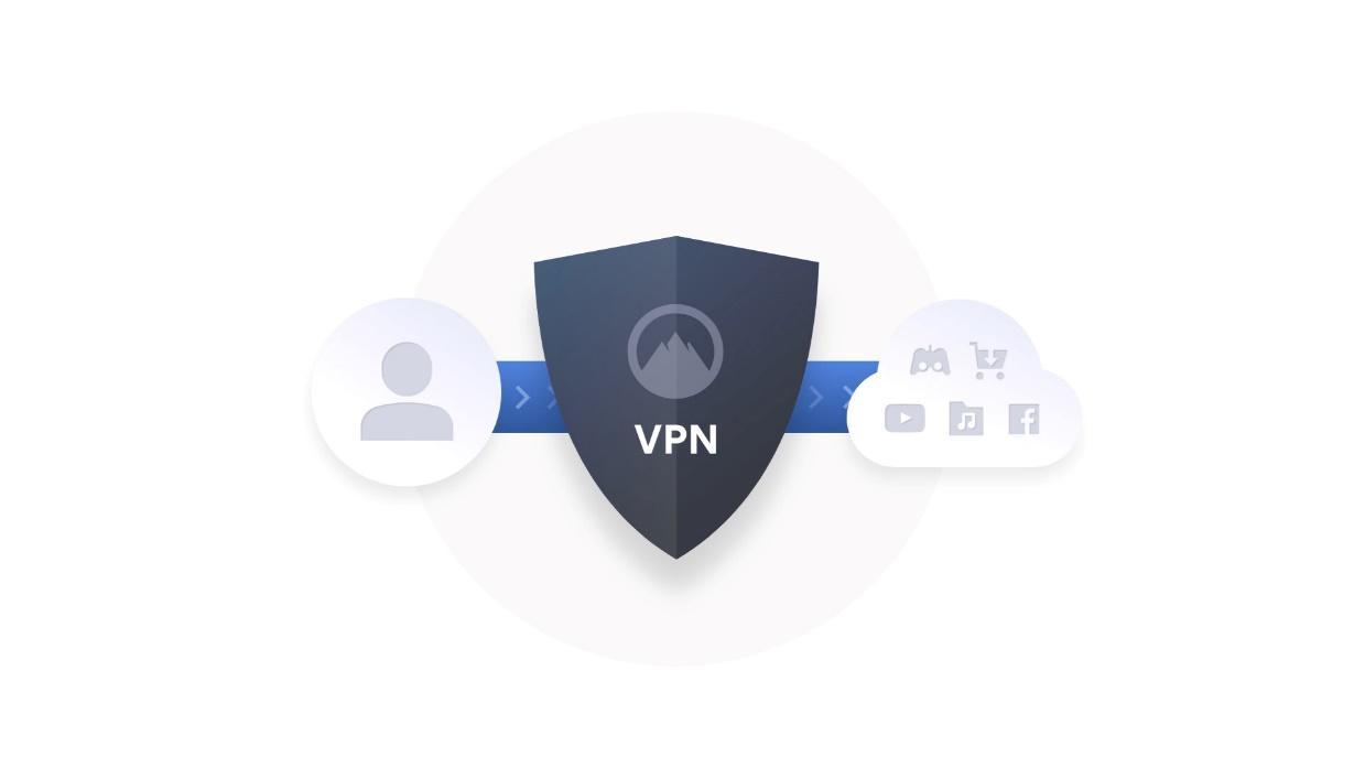 Does VPN makes you untraceable