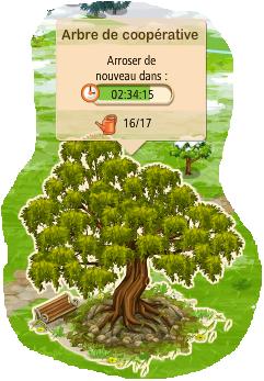 L'arbre de la coopérative XXMOdlYWYKfoRDAL15o6mMAieUnQPC4b79j7C92E6P_o5NHvwhmgknE7wxDOX_WEcxsf6tjMlpQuYtKsvuAbKejoqMK22ZyzEE_EZiq1i-ZKVCrtbGRwLQ7phiEyf8_EKEdCApT7