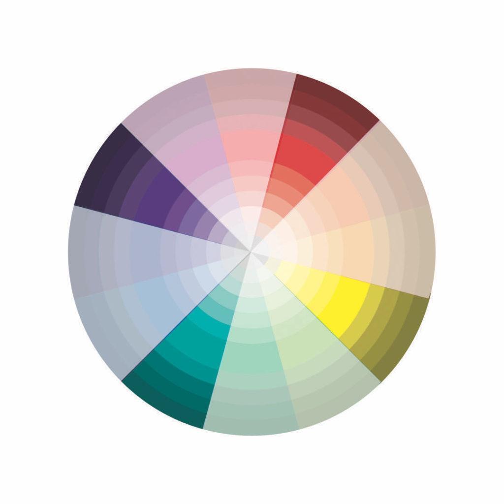Chọn phối màu |  Lược đồ màu vuông