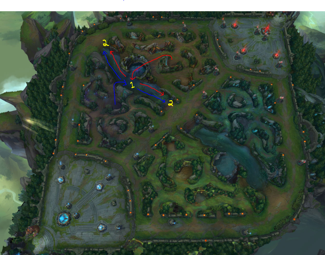 League of Legends jungle pathing and routing guide for season 8