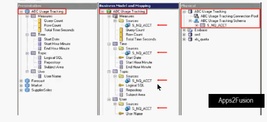 OBIEE - How to Enable User Tracking in Oracle BI