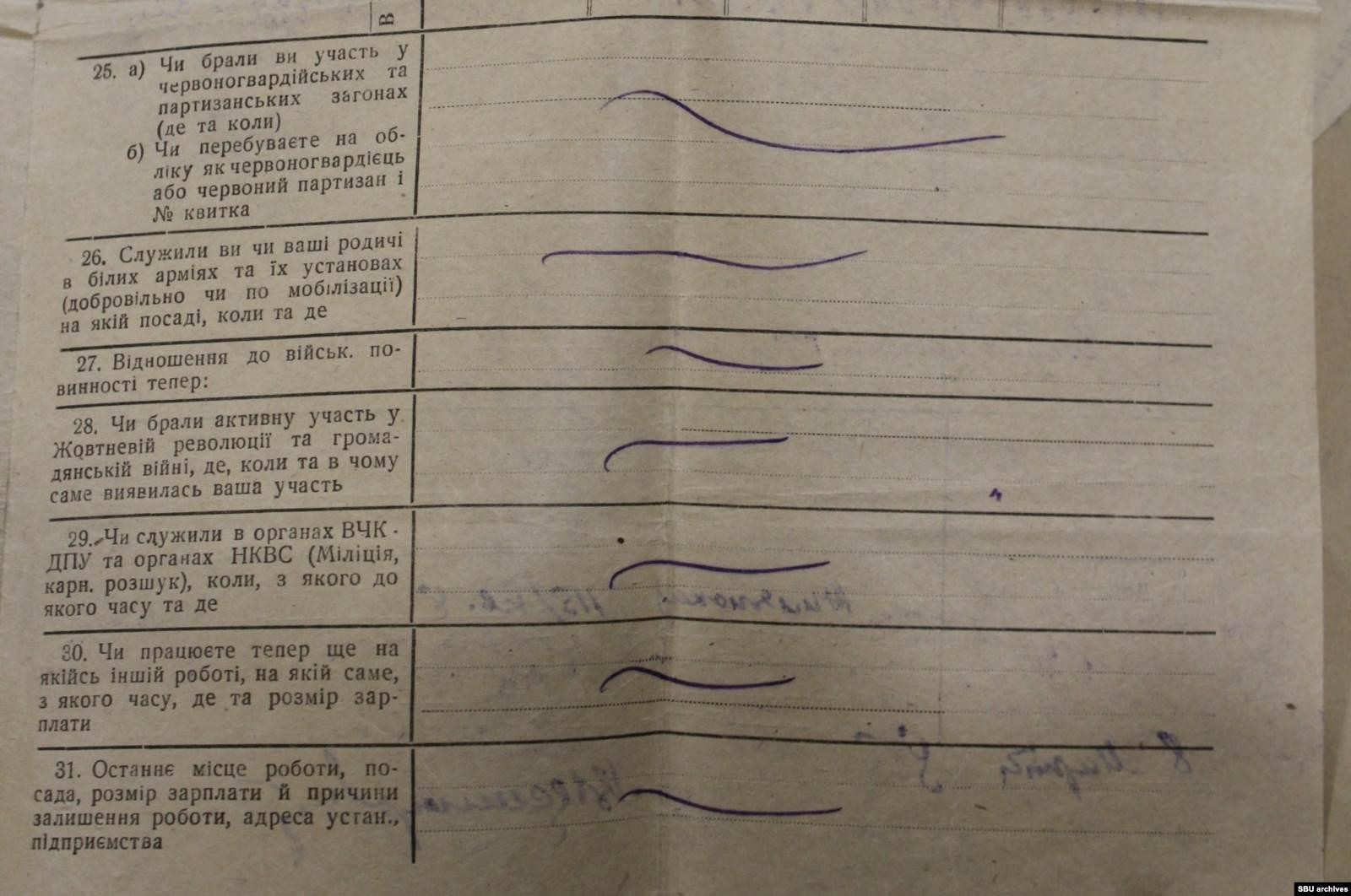 Выдержка из анкеты Владимира Цетнаровского