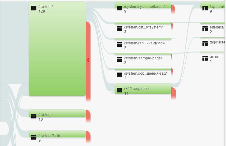 """Фрагмент інтерфейсу одного із засобів, які використовуються у """"Системі+"""""""