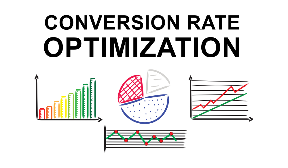 contersion-rate-optimization-charts