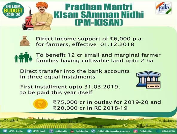 Image result for Pradhan Mantri Kisan Samman Nidhi Yojana upsc