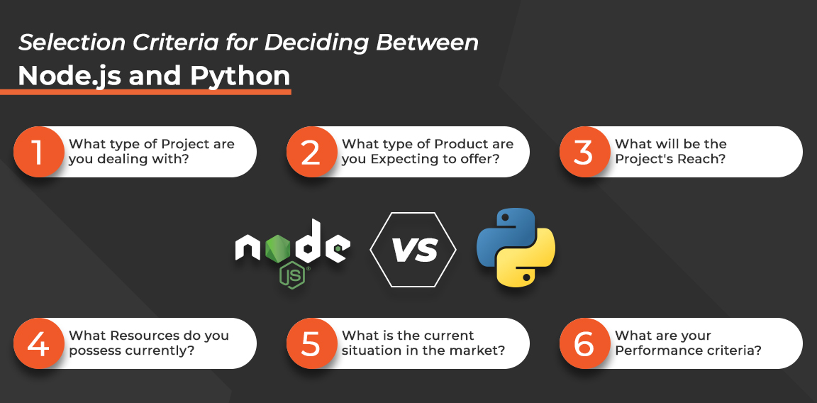 Selection Criteria for deciding Nodejs vs Python