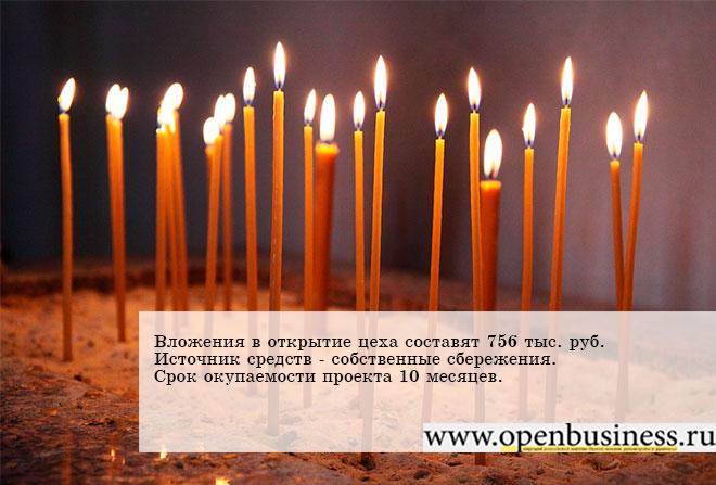 Бизнес-план цеха по производству церковных свечей