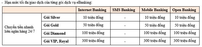 ngân hàng chuyển tiền nhanh
