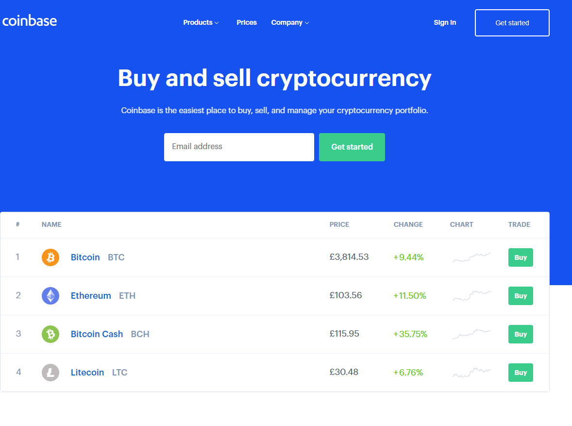 coinbase list of countries