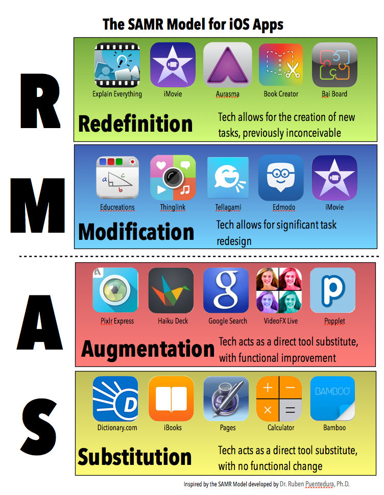 SAMR-Apps-2014-03-03-12-11-57.jpg
