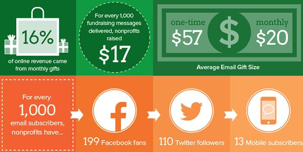 Benchmark Infographic