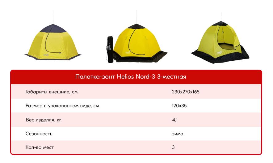 Лучшие палатки для рыбалки