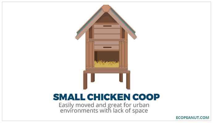 small chicken coop graphic