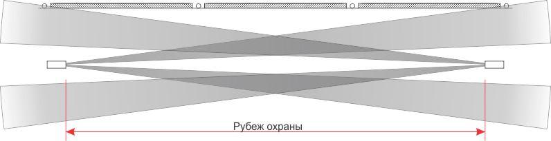 Dvunapravlennaia_skhema_ustanovki_ID_vid_sverhu.jpg