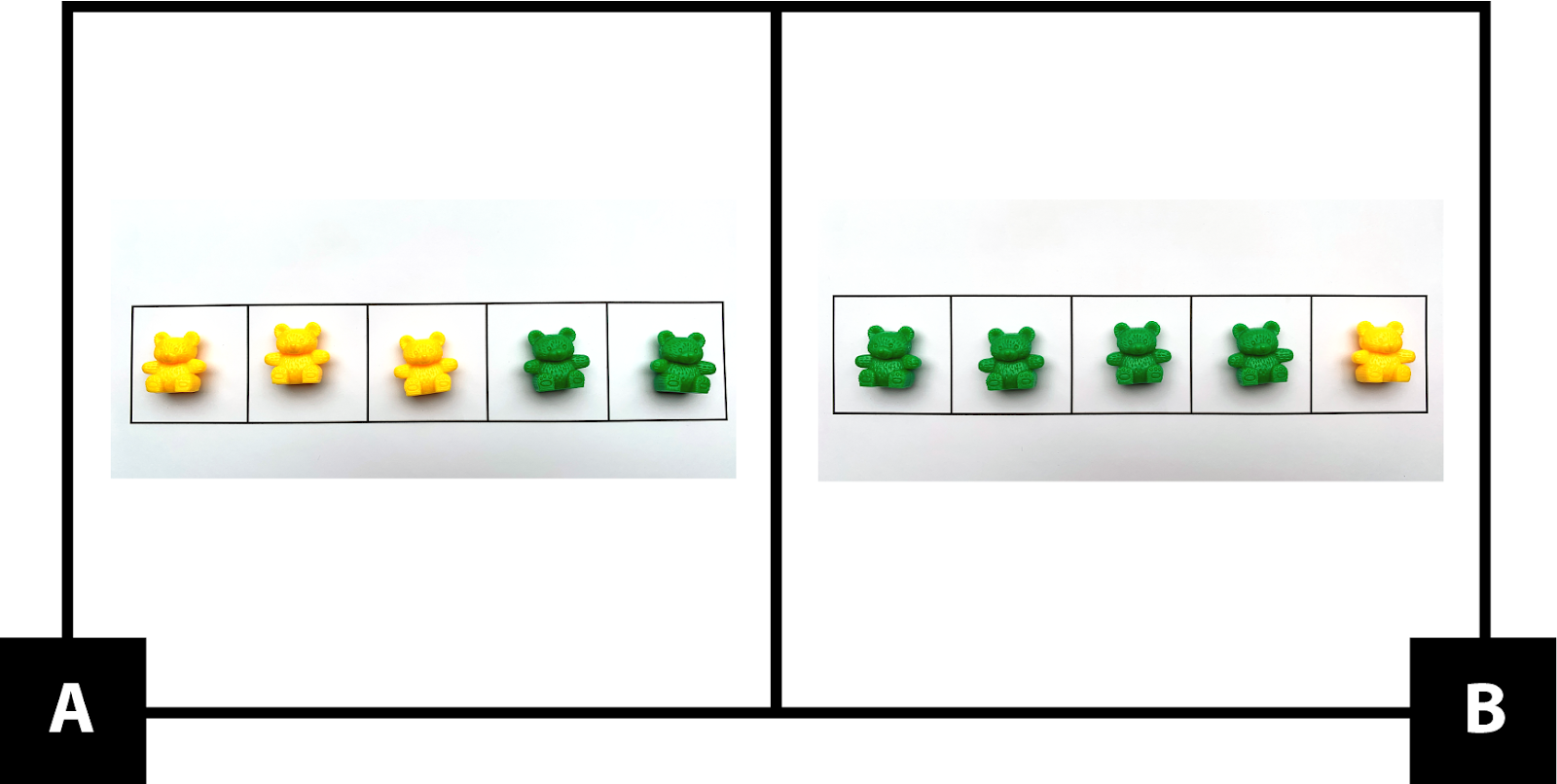 A: A five-frame with 3 yellow teddy bears and 2 green bears. B: A five-frame with 4 green teddy bears and 1 yellow bear.