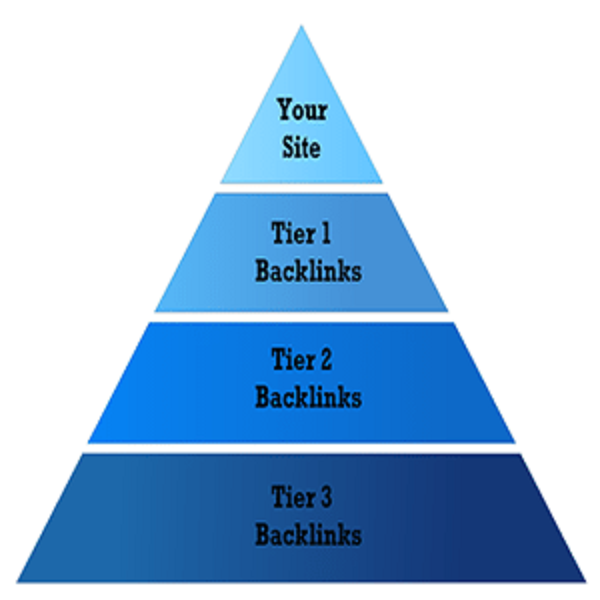 Three-Tier-Backlink-Strategy.png