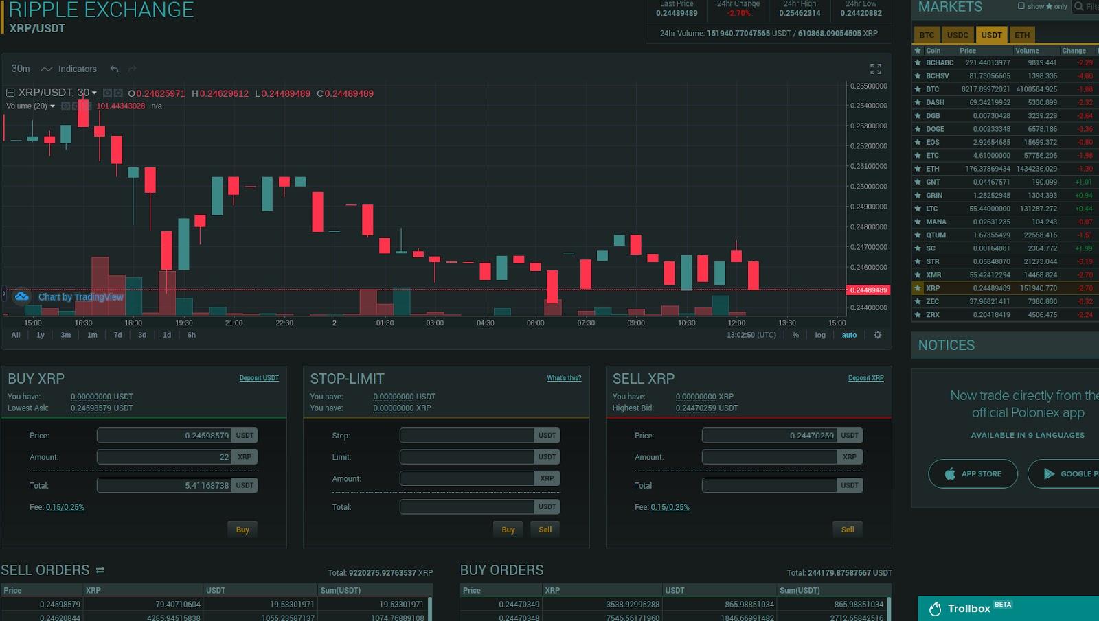 trgovanje maržama bitcoin poloniex trgovac bitcoinima koji prevari