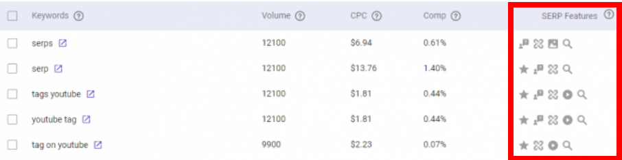 """SERP Features"""" column in your BiQ's Rank Intelligence"""