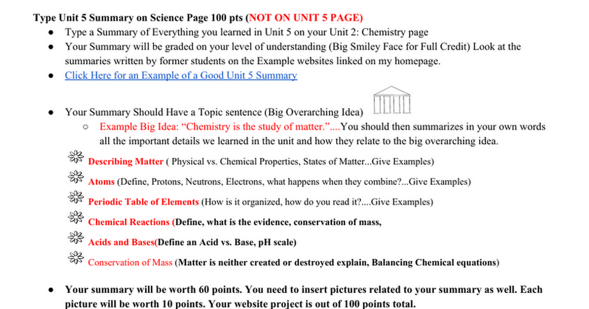 Unit 5 Website Rubricinstructions Google Docs