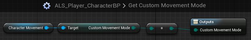 Get Custom Movement Mode.PNG