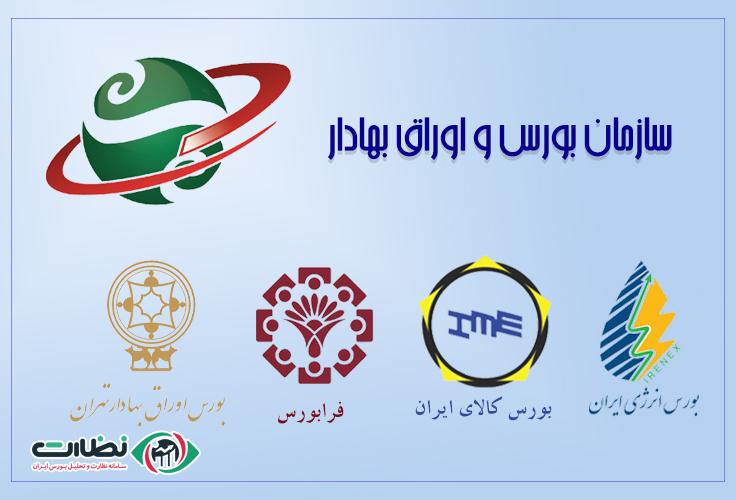 چهار شرکت بورس اوراق بهادار تهران، فرابورس،بورس کالا،بورس انرژی تحت نظارت سازمان بورس اوراق بهادار فعالیت می کنند.