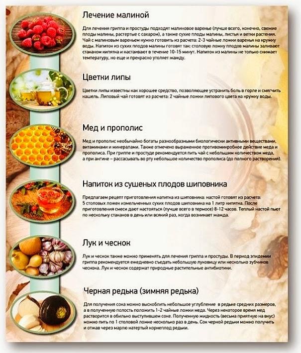 Народные средства при лечении простуды