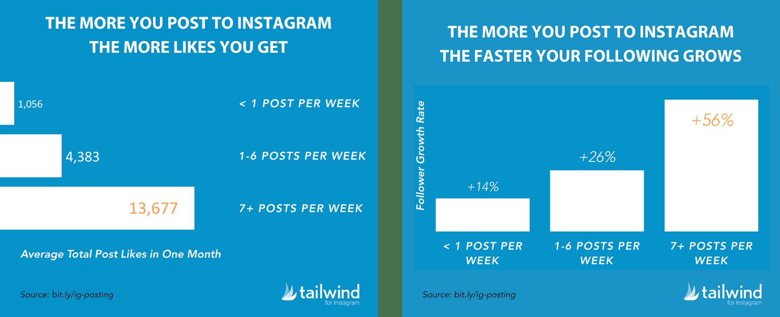 Cómo vender directamente en Instagram 1