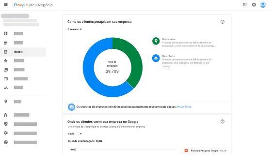 Figura 3 Google Meu Negócio - Insights - Fonte: Google
